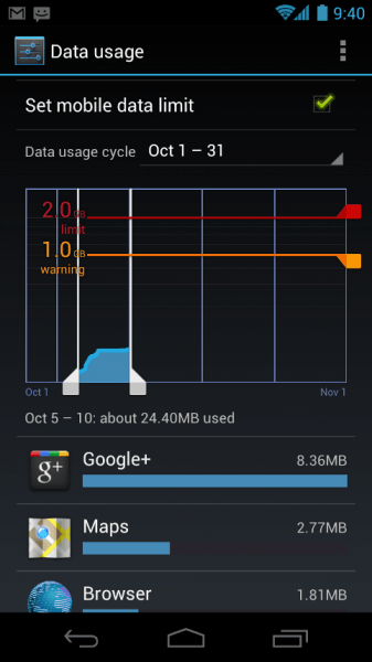 reduce mobile data usage in Android