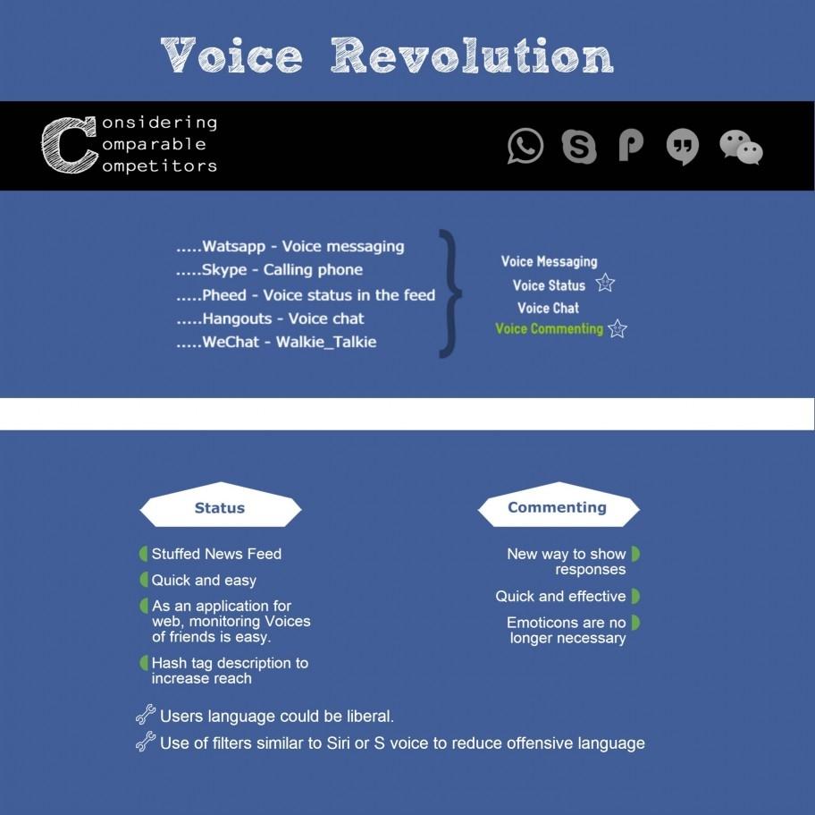 Voice revolution on facebook