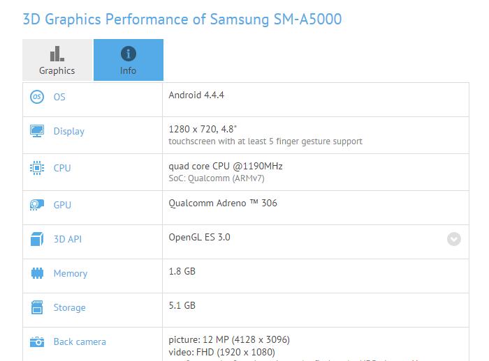Samsung A5000